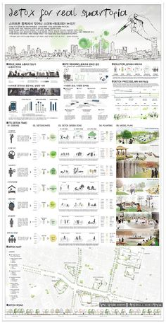 대한민국 환경조경대전 ::: 열린 정원 Ideas of the Garden in Our Times Architecture Panel, Architecture Drawings, Concept Architecture, Landscape Architecture, Architecture Design, Architecture Presentation Board, Sustainable City, Building Layout, Landscape Concept