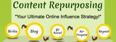 How to Repurpose Your Content with a WOW! [#infographic]