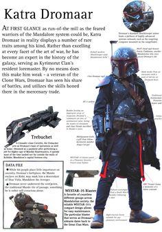 Star Wars Books, Star Wars Rpg, Rey Star Wars, Star Wars Jedi, Star Wars Characters Pictures, Star Wars Pictures, Star Wars Concept Art, Star Wars Fan Art, Dnd Character Sheet