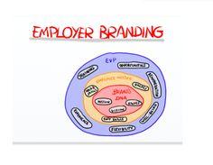 Empoyer Branding para ser la opción preferente – Carola Morató