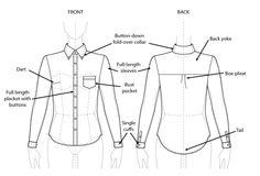 Anatomy of the Shirt