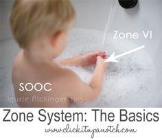 Zone System: The Basics