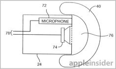 Apple looking into self-adjusting earbud headphones with noise cancellation tech