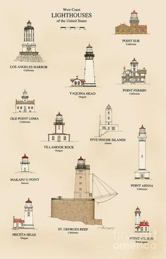 Drawing - Lighthouses Of The West Coast by Jerry McElroy , Lighthouse Pictures, Lighthouse Art, Lighthouse Keeper, Water Tower, Architecture Details, Unique Art, West Coast, Scenery, Around The Worlds