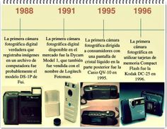 Cuarta generación: 1988-1991-1995-1996.