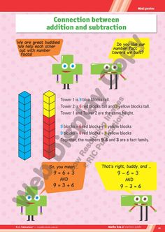 The Australian Curriculum Maths Box Year 3. Mini classroom teaching poster. Connecting addition and subtraction.