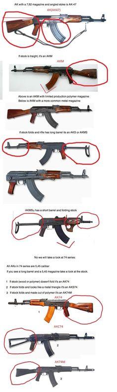 AK47 AKM AK74 Stock Recognition Weapons Guns, Guns And Ammo, Ak Parts, Kalashnikov Rifle, Ak 74, Rifle Stock, Battle Rifle, Tac Gear, Military Guns