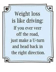 Weight Watchers Community User Blog