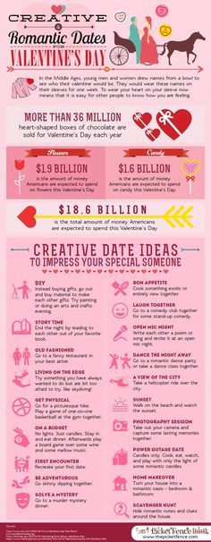 Creative Romantic Valentine's Date Ideas.