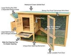 Super easy basic coop. One or two chickens, one day project. Good for starting out.