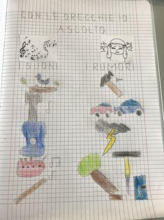 I cinque sensi, classe prima – Maestra Mihaela Education, Pinocchio, Montessori, English, Fun, Geography, Primary Music, Autism, School