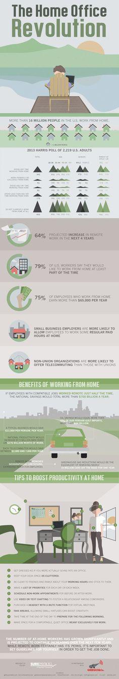 The Home Office Revolution - http://blog.surepayroll.com/the-home-office-revolution/