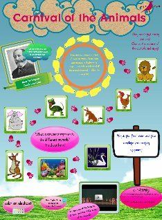 (P) Carnival of the Animals by Markeya ~ like this, but you can't open most of the links if you don't have access to Discovery Education.