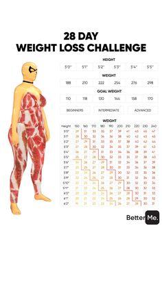 body slim down combien par day