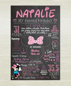 Minnie Mouse Themed Birthday Poster; chalkboard style; Nursery Wall Art, DIGITAL OR PRINTED on Etsy, $14.50