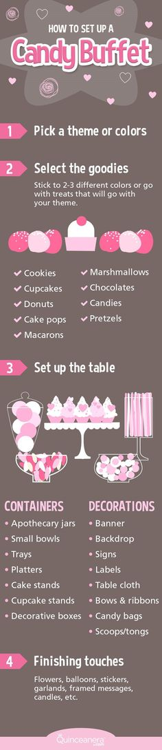 Add a candy buffet on your party and make your visitors with sweet tooth happy. Check how to set up a candy buffet like a pro for a more enjoyable party. 16th Birthday, Birthday Parties, Birthday Table, Birthday Candy, 18th Birthday Ideas For Girls, Birthday Backdrop, 50th Party, Baby Birthday, Buffet Dessert