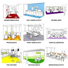 Cool Office Space, Office Space Design, Workspace Design, Office Interior Design, Office Layout Plan, Office Space Planning, Office Plan, Corporate Office Design, Corporate Interiors