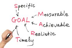 """Do you understand the concept of SMART goals? Here's an article that may help. Remember... Start small if you've never done goal setting before - begin with something that you can """"see"""" yourself accomplishing quickly. Read more..."""