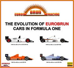 The Evolution of EuroBrun cars in Formula One