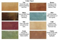 Acid Stained Concrete Floors - Decorative Concrete Overlay Specialist - Architectural Concrete - About Acid Stain
