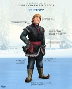 Anatomy of a Disney Character's Style: Frozen Guys Edition