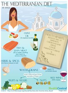 The Mediterranean diet is wonderful for you and delicious! Use this Mediterranean Diet Infographic to learn more.