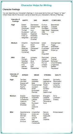 The Writer's Handbook • Posts Tagged 'Words'