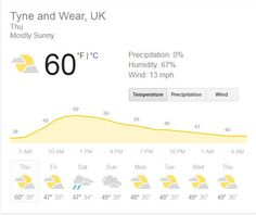 Today Tyne_and_Wear Weather Daily Uk, Mostly Sunny, Bbc Radio, Uk News, Etiquette, Beautiful Day, It Hurts, British, Weather