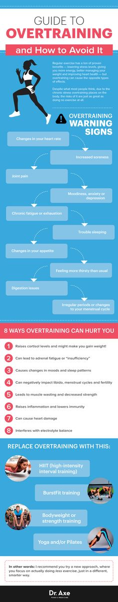 Overtraining infographic - Dr. Axe http://www.draxe.com #health #holistic #natural #recipe