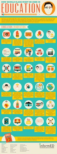 How Google Glass might be used in education #infografia #infographic #education Teaching Technology, Technology Integration, Educational Technology, Teaching Resources, Technology Tools, Google Glass, Strategisches Marketing, 21st Century Learning, Instructional Design