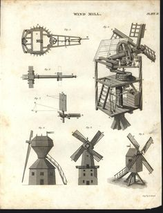 Windmill Profile Mechanism interior Gears Interior c.1820 antique engraved print | eBay