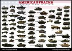 """""""American Tracks 1917-2017"""" by TheCollectioner 
