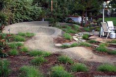Backyard Pumptrack 143 best pump track design images on pinterest in 2018 | dirtbikes