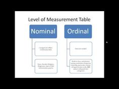 hypothesis testing type i error