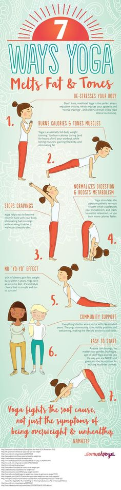 7 ways Yoga can help you lose weight, melt fat, and get stronger. Yoga for weigh… 7 ways Yoga can help you lose weight, melt fat, and get stronger. Yoga for weight loss Yoga For Weight Loss, Losing Weight Tips, Weight Loss Plans, Fast Weight Loss, Weight Loss Program, Healthy Weight Loss, Weight Loss Tips, How To Lose Weight Fast, Weight Gain