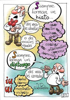 Spanish Grammar, Spanish Language, School Items, Too Cool For School, Idioms, New Words, France, Study Tips, Homeschool