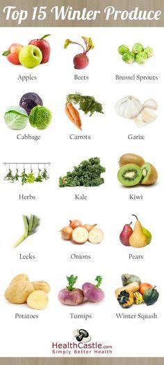 Top 15 Winter Produce via HealthCastle Vancouver