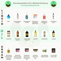 The LOC method is a very popular method used to keep natural hair moisturized. Here is an infographic of the recommended products to use for the LOC method. Click on the image … #hairmoisturizer