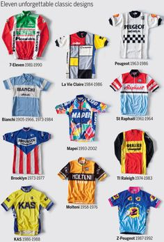 Eleven unforgettable pro cycling jerseys......A look at the peloton's most iconic jerseys --- (video)