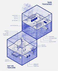 HOTZE CARMEL – S//A Architecture Graphics, Architecture Drawings, Three Gorges Dam, Landscape Diagram, Graphic Artwork, Site Design, Photomontage, Illustration, Layout