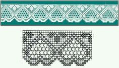 Ideas For Crochet Heart Edging Charts Filet Crochet Charts, Crochet Motifs, Crochet Borders, Crochet Diagram, Thread Crochet, Crochet Doilies, Crochet Patterns, Knitting Charts, Crocheted Lace