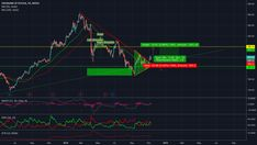 SBERBANK  ON THE WAY TO 220 Coin Market, No Way, Cryptocurrency, Breakup, Chart, Marketing, Breaking Up