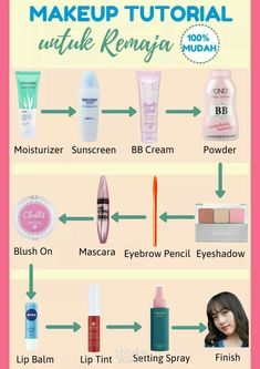 Beauty Care, Beauty Skin, Makeup Order, Skin Care Routine Steps, Face Skin Care, Diy Skin Care, Tips Belleza, Makeup Routine, Skin Makeup