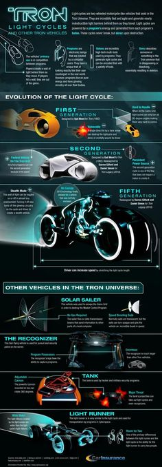 Tron Light Cycles and Other Vehicles [Infographic] - Evolution of the light cycle Arte Tron, Tron Art, Tron Legacy, Cyberpunk, Tron Light Cycle, Science Fiction, Tron Uprising, Dreamland, New Retro Wave