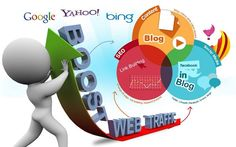 SEO company Delhi provides best SEO services in Delhi. Our SEO services would improve search engine rankings and leading to increasing traffic. we are one of the best search engine optimization company in Delhi NCR. Call us today