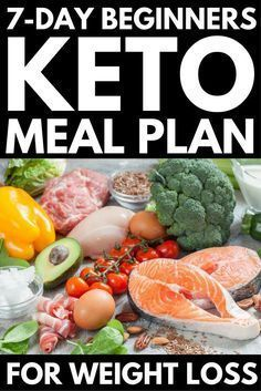 Ketogenic Diet Plan for Weight Loss: 7-Day Keto Meal Plan and Menu | If you're just starting the keto diet, want to know what it is, and need tips for beginners to help you understand what you can and cannot eat, our Keto 101 guide is for you! Full of hel #dietplansforwomen