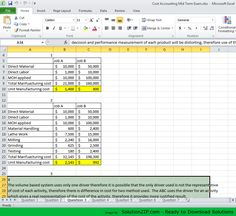 DL:https://solutionzip.com/downloads/cost-accounting-mid-term-exam/ Midterm Exam Cost Accounting Points – 20 Problem 1 – Financial Statements Morton Buildings is a manufacturer of steel buildings. They close their books at the end of the month and prepare financial statements. The statement of cost of goods sold for April is below: Morton Buildings Statement of Cost of Goods Sold For the Month Ending April 30, 2016 ($000 omitted) Inventory of Finished Goods, March 31 $ 50 Cost of Goods…