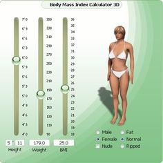 Body Mass Index Calculator With 3D Body View. | BMI Chart For Women
