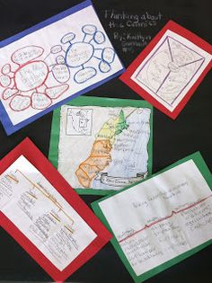 Kids using Thinking Maps to organize all of their learning about the 13 colonies.