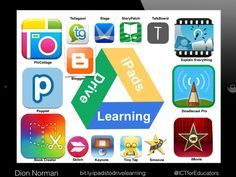 TOUCH this image: iPads to Drive (and Blogger) Learning by Dion Norman
